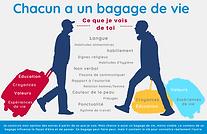 On a tous un bagage de vie (1).png