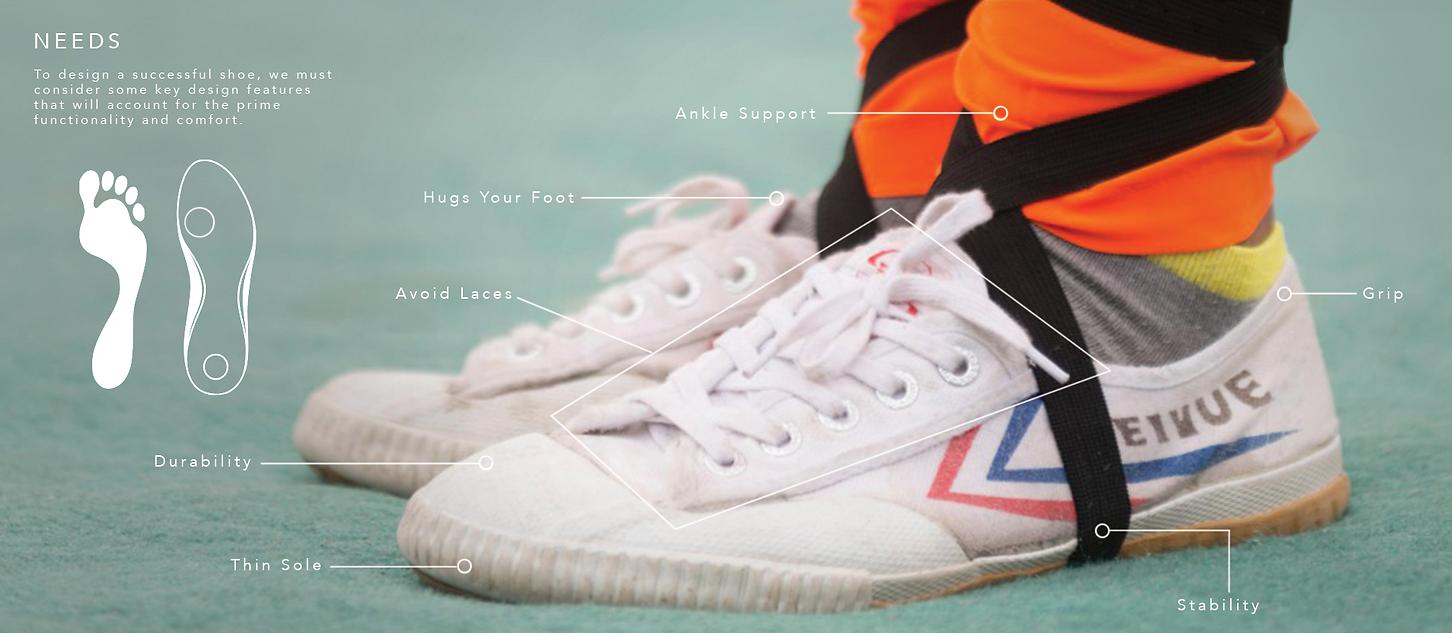 Footwear-3-Final-real-oneErgonomics_rese