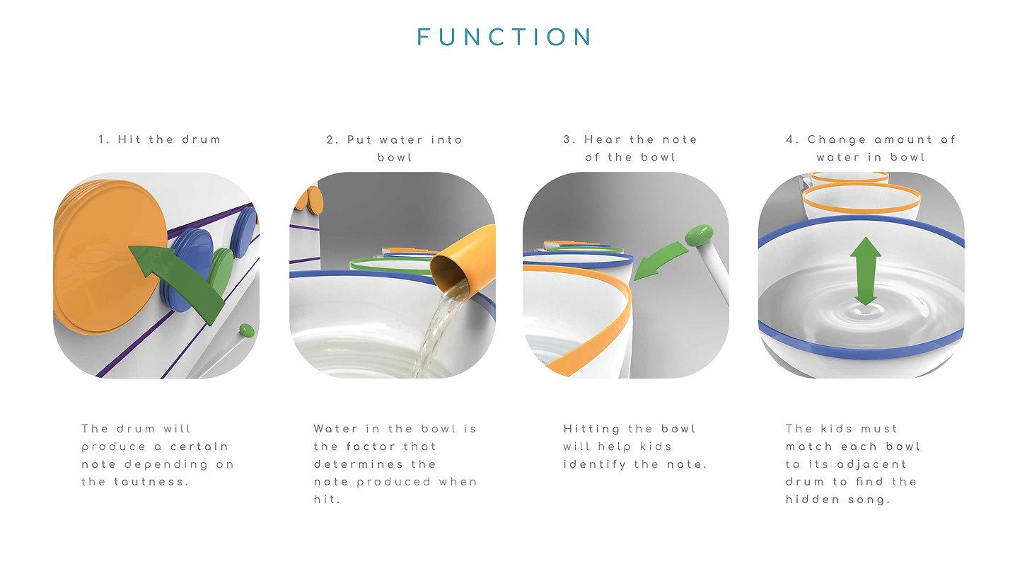Harmony Portfoliofunction.jpg