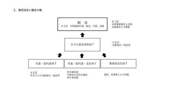 組織3.jpg