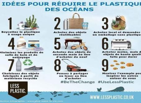 C'est quoi être éco-responsable ?