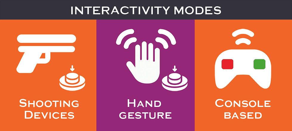 interactivitymodes_LR.jpg