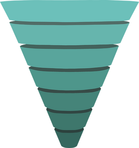 Salesfunnel.png