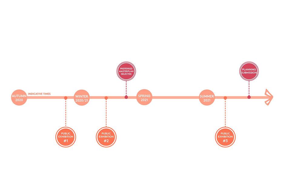 472_Indicative Project Timeline.jpg