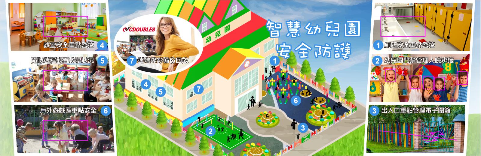 0917智慧幼兒園安全防護banner.png