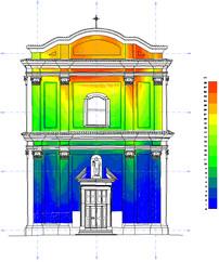 Analisi metrica verticalità facciata