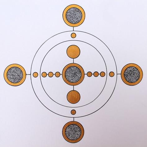 Portal of Creation 2021