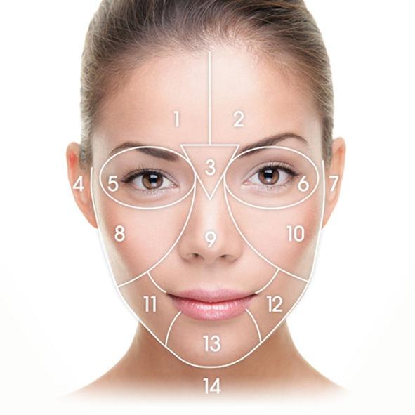 Face Mapping Skin Analysis