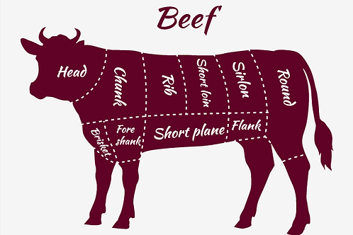 1/10th Cow Grass-Fed Beef Share
