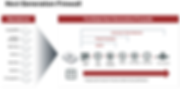 redefining-next-generation-firewalls-271