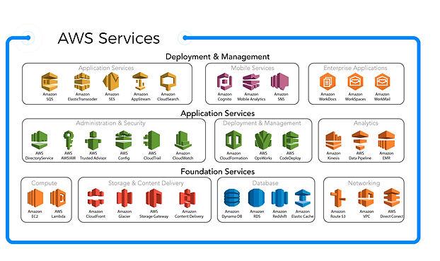 why-aws-service-catalog.jpg