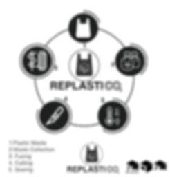 REPLASTICO_Studio_Pop_01.jpg
