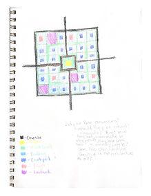 Square City Layout.jpg