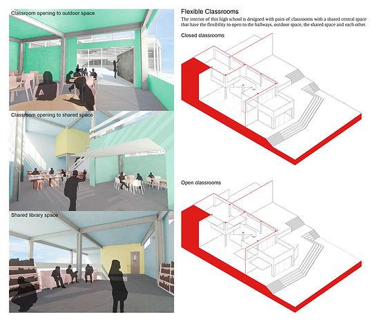 Classroom Module.jpg
