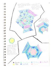 Hexagon City Layout.jpg