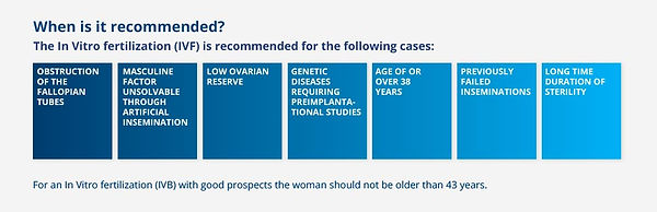 RECOMMENDATION OF IVF
