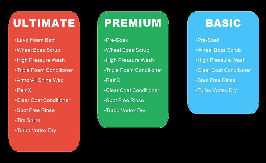 Car Wash Menu Board.png