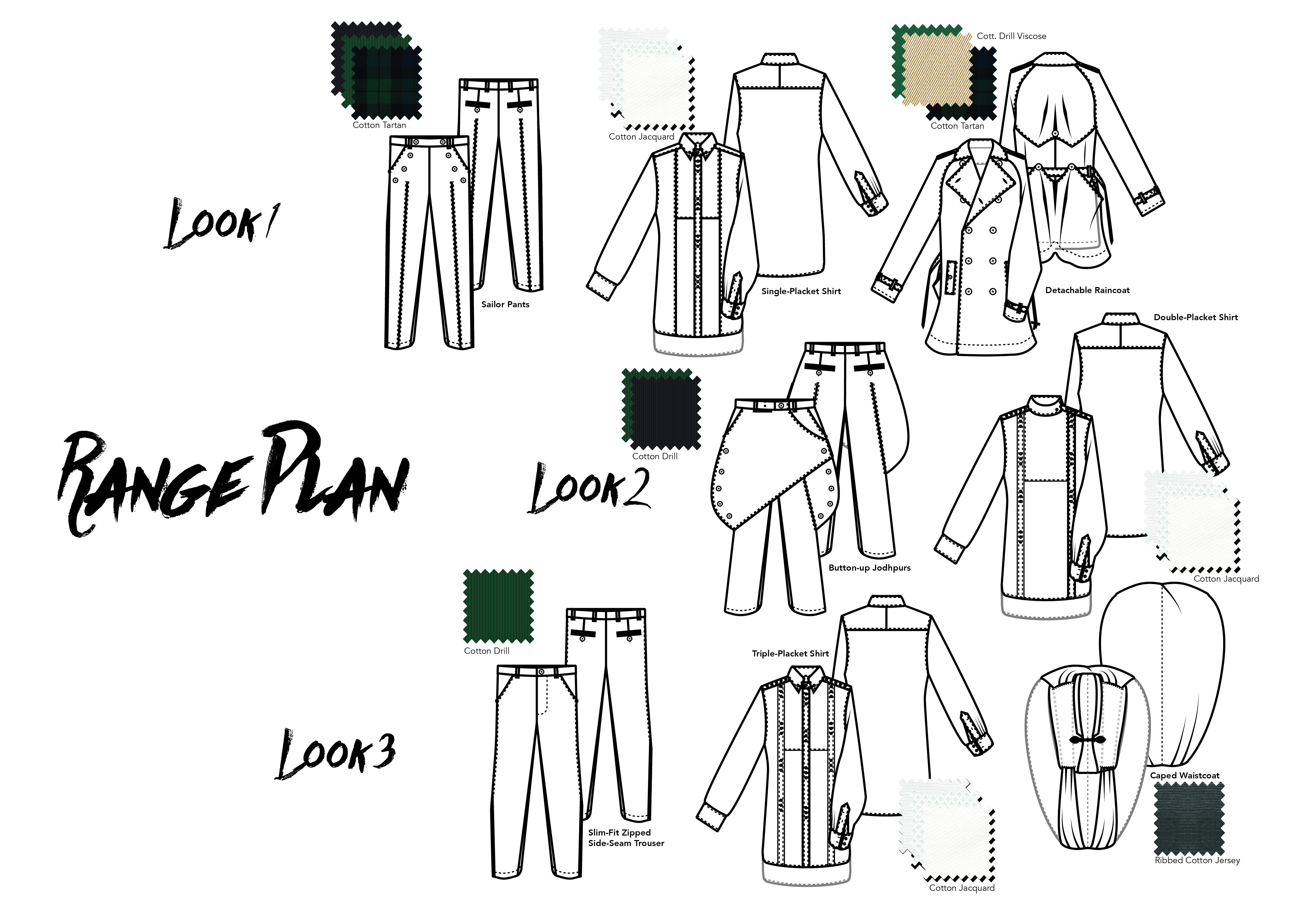 Range Plan Pt.1