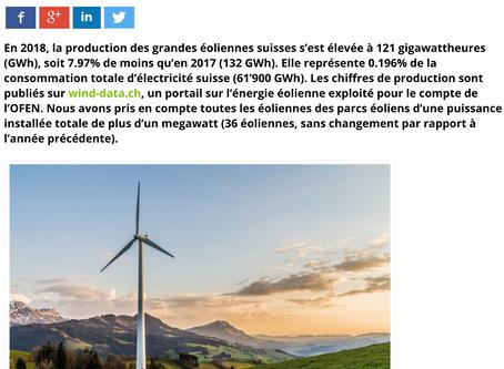 La production d'énergie éolienne en 2018 le prouve: la Suisse n'est pas un pays de vents!