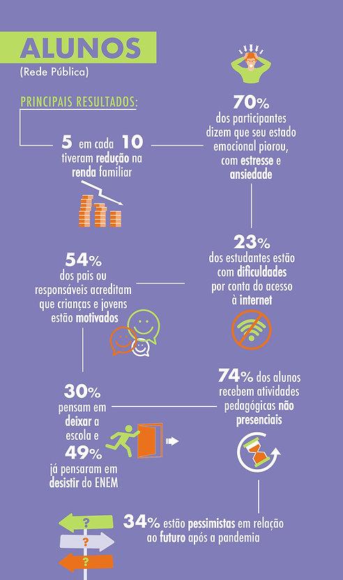 Infografico Aplauso Alunos F V2.jpg