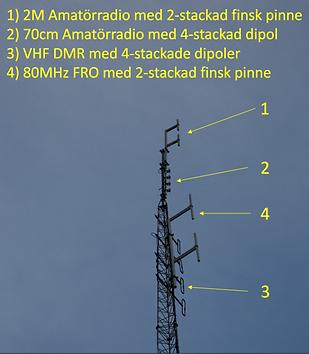 Antennerna-600x688.png