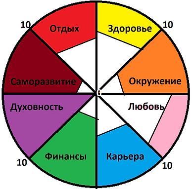 колесо баланса.png