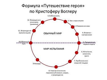 Путь героя 1.jpg