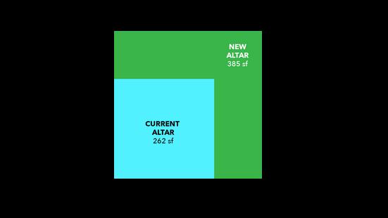 Altar Size