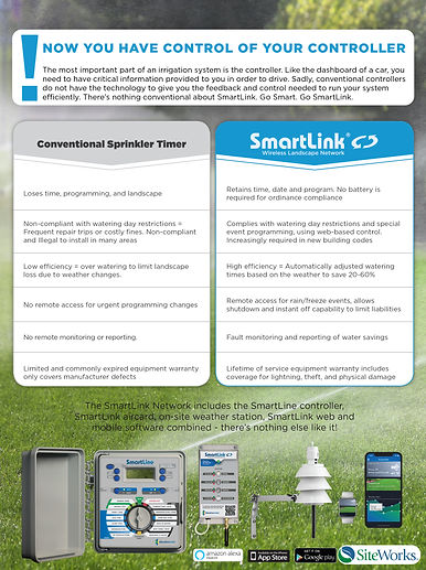 SmartLink End User HOA Brochure Mike Upd