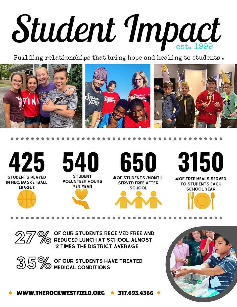 Student Impact by the numbers 2020.jpg