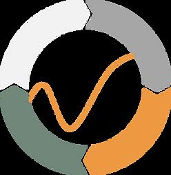 integriertes Veränderungsmanagement.png