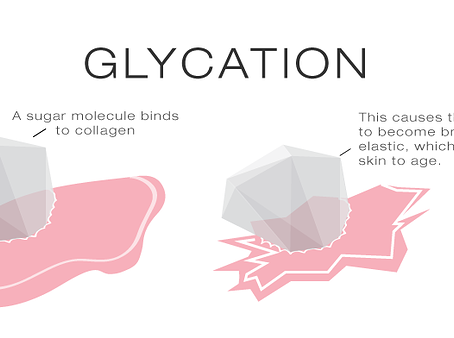 Time to meet glycation - sugar's most dangerous weapon