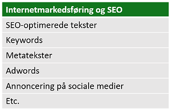 Internet marketing DK.png