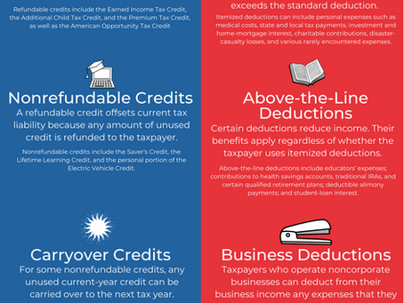 Is It Better to Have a Tax Credit or a Deduction?