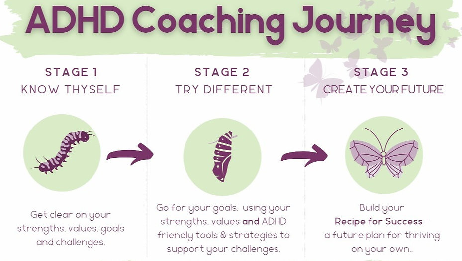 FLYER ADHD Coaching Journey updated_edit