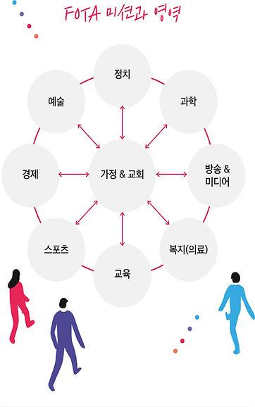 포타미션 소개1.jpg