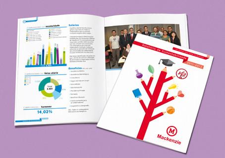 Mackenzie - Relatório de Sustentabilidade