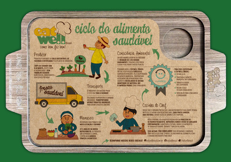 Eat Well Brasil - Papel Bandeja