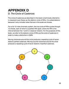 circle of cadences.jpg