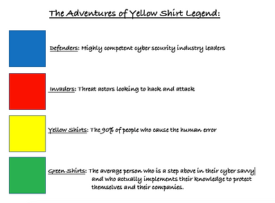 Yellow Shirt Explanation.png