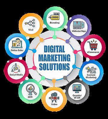 digital marketing 1.webp