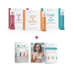 NeoraFit™ Weight Management & Wellness Set