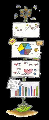 Ideas Flow@4x.png