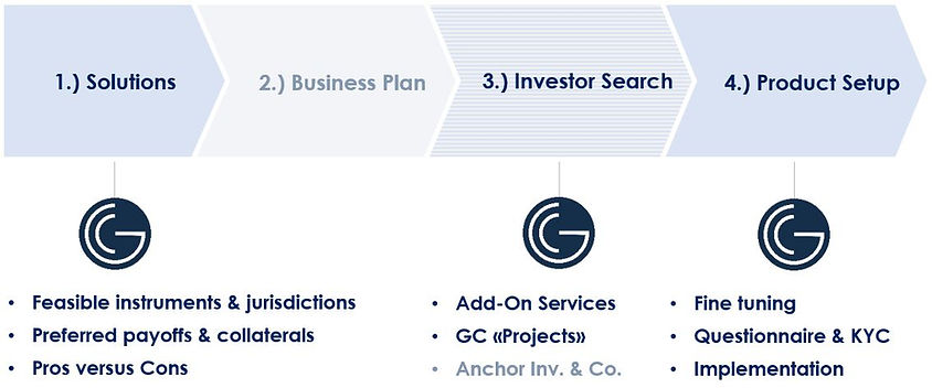 Client Journey - Main Page V4.JPG