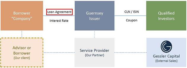 Loan Agreement.JPG