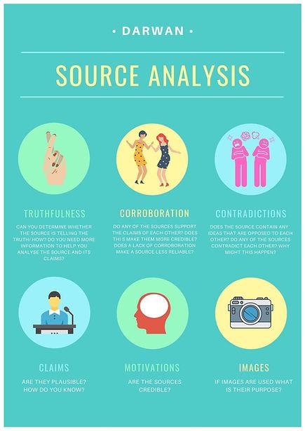 Source Analysis.jpg