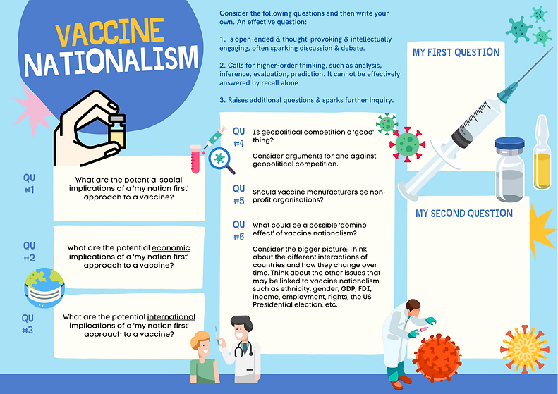 Vaccine nationalism, creative thinking, teambuilding, brainstorming, critical thinking, strategic thinking, design thinking, systems thinking, education, professional development, hexis21, hannah young, digital education, working from home, problem solving, 21st century skills