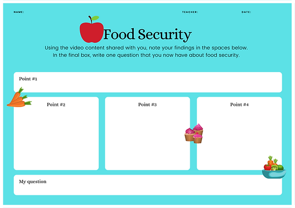 Food security worksheet,creative thinking, teambuilding, brainstorming, critical thinking, strategic thinking, design thinking, systems thinking, education, professional development, hexis21, hannah young, digital education, working from home, problem solving, 21st century skills
