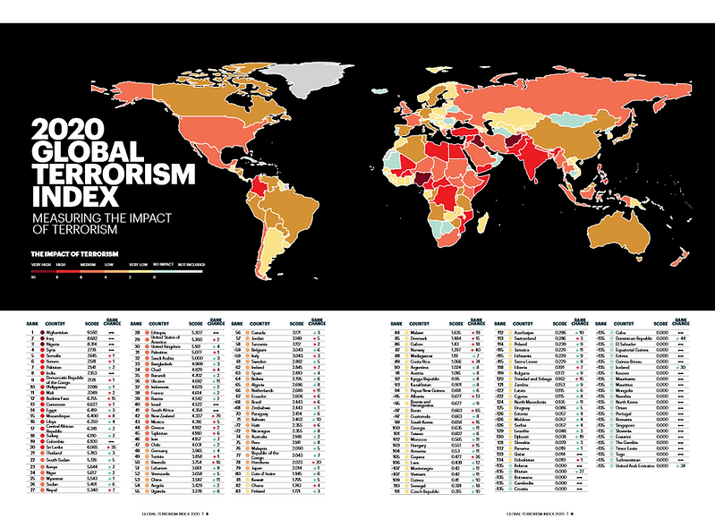 2020 Global Terrorism Index