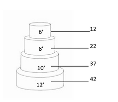web page cake dummy 2.png